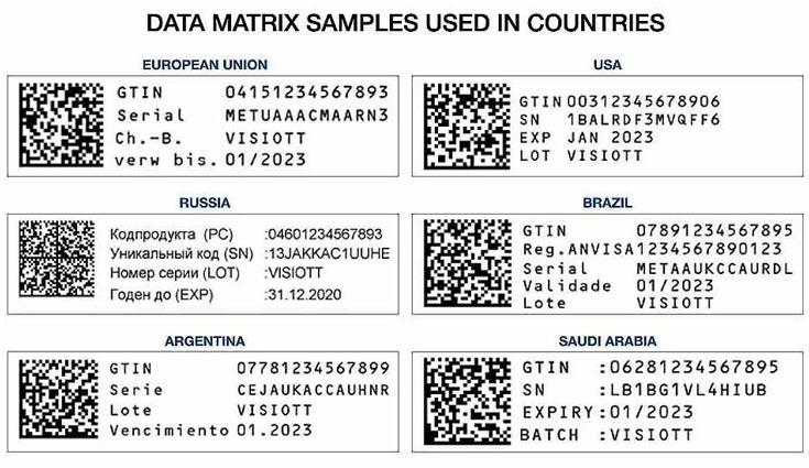 DataMatrixSmpD2