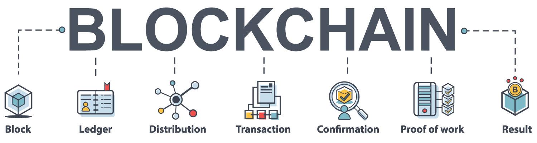 Blockchain teknolojisi nasıl çalışıyor ?
